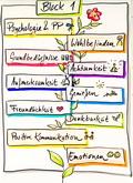 Ausbildung Positive Psychologie mit Zertifikat DACH PP